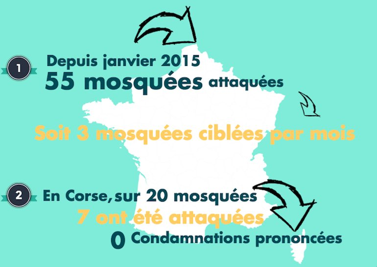 les mosquees attaquees en France