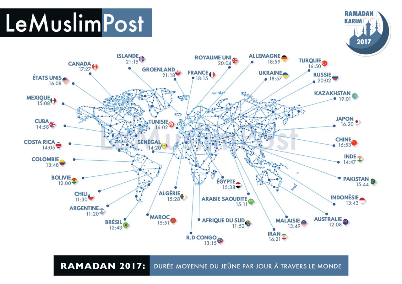 date début ramadan 2017